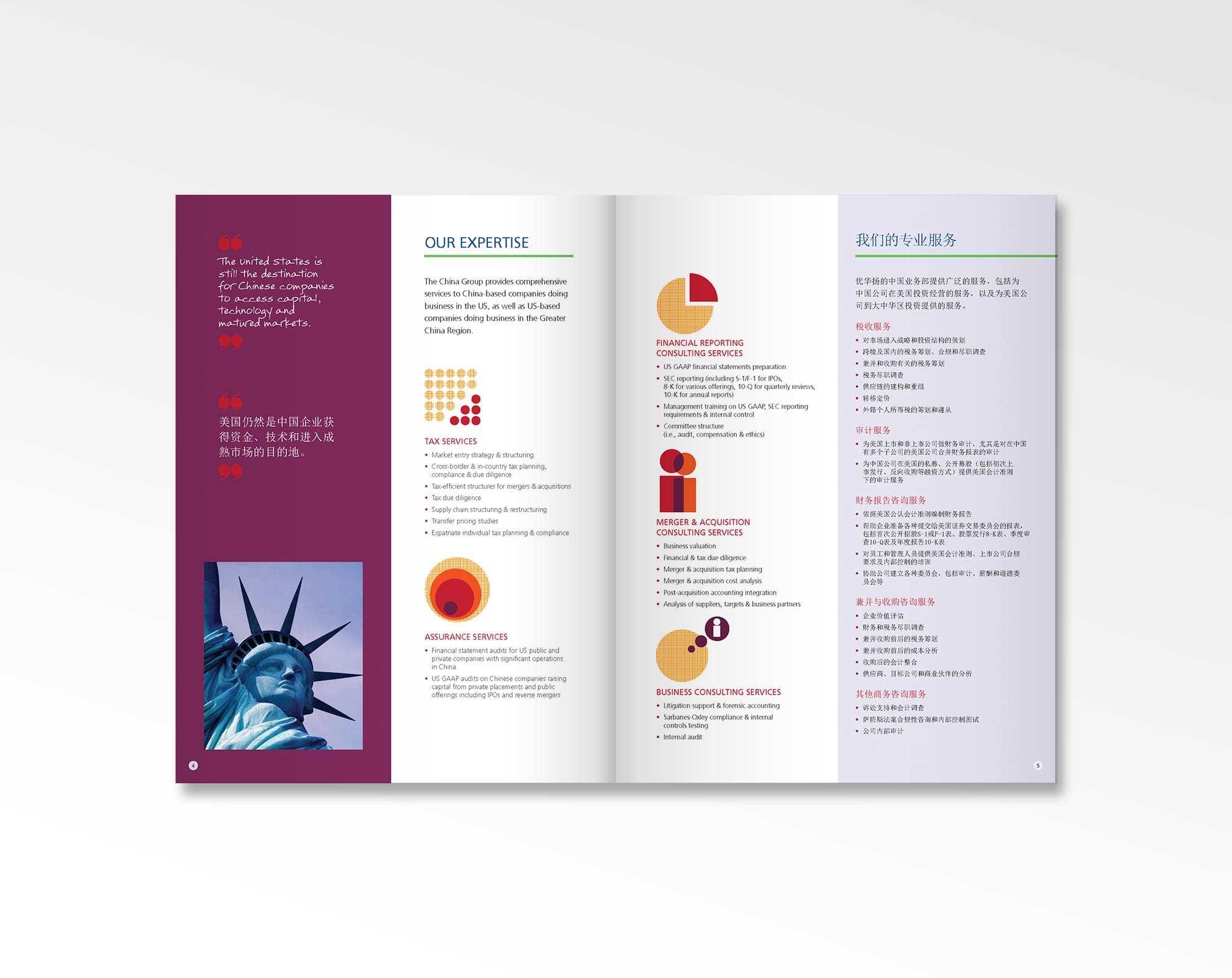UHY China Group Brochure – Left Right Studio